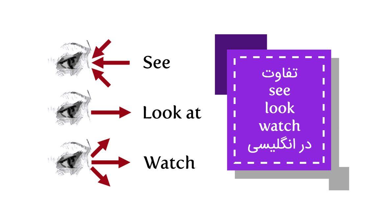 تفاوت See و Look و Watch در زبان انگلیسی آموزش زبان انگلیسی روزانه