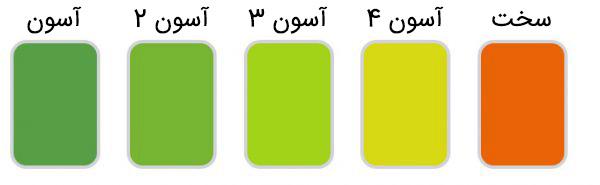 روش استفاده از فلش کارت مرحله 2