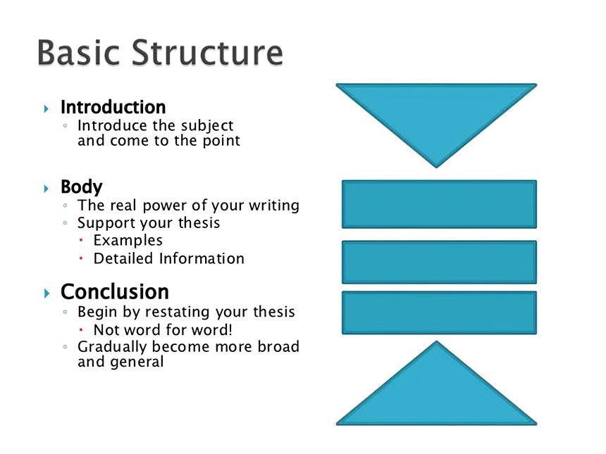ساختار رایتینگ